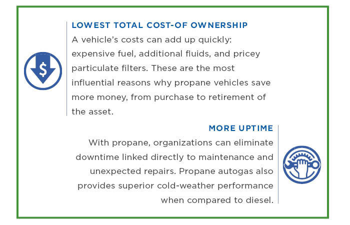 Lowest total cost-of ownership and more uptime