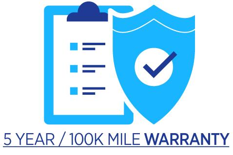 Warranty Infographic